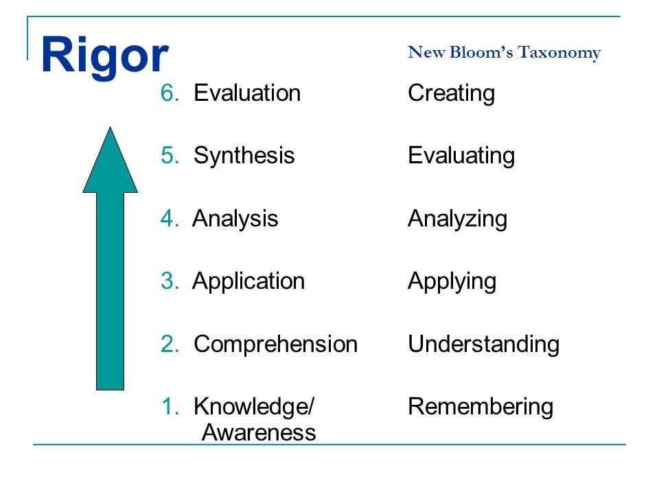 Rigor 6. Evaluation 5. Synthesis 4. Analysis 3. Application