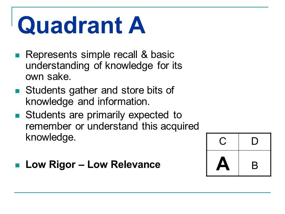 Quadrant A Represents simple recall & basic understanding of knowledge for its own sake.