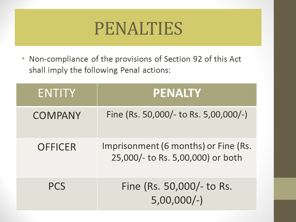 Imprisonment (6 months) or Fine (Rs. 25,000/- to Rs. 5,00,000) or both