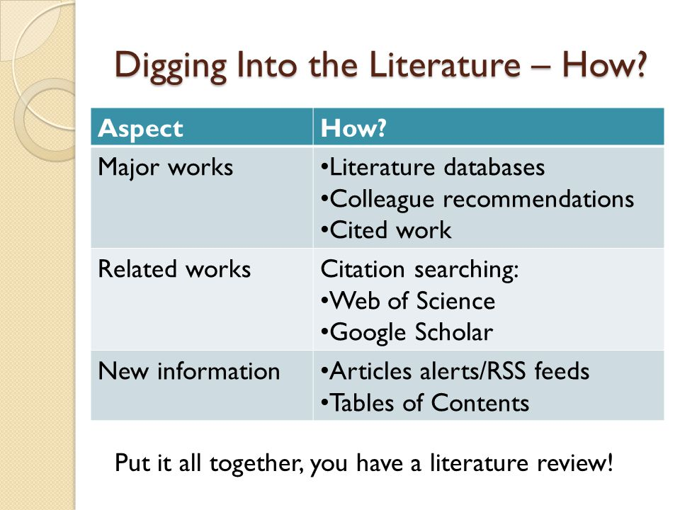 Digging Into the Literature – How