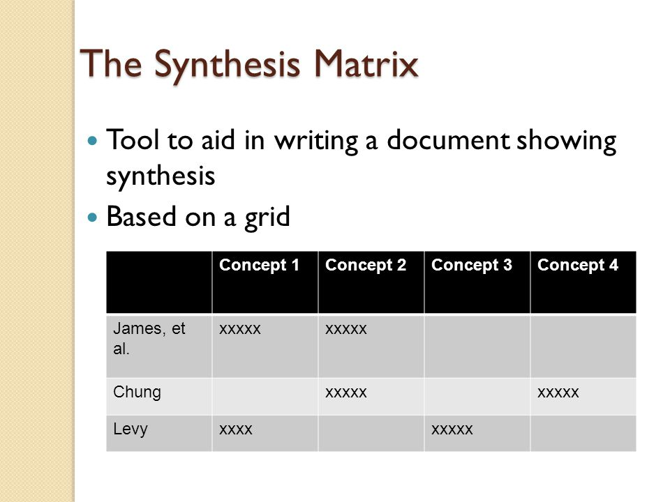 The Synthesis Matrix Tool to aid in writing a document showing synthesis. Based on a grid. Concept 1.
