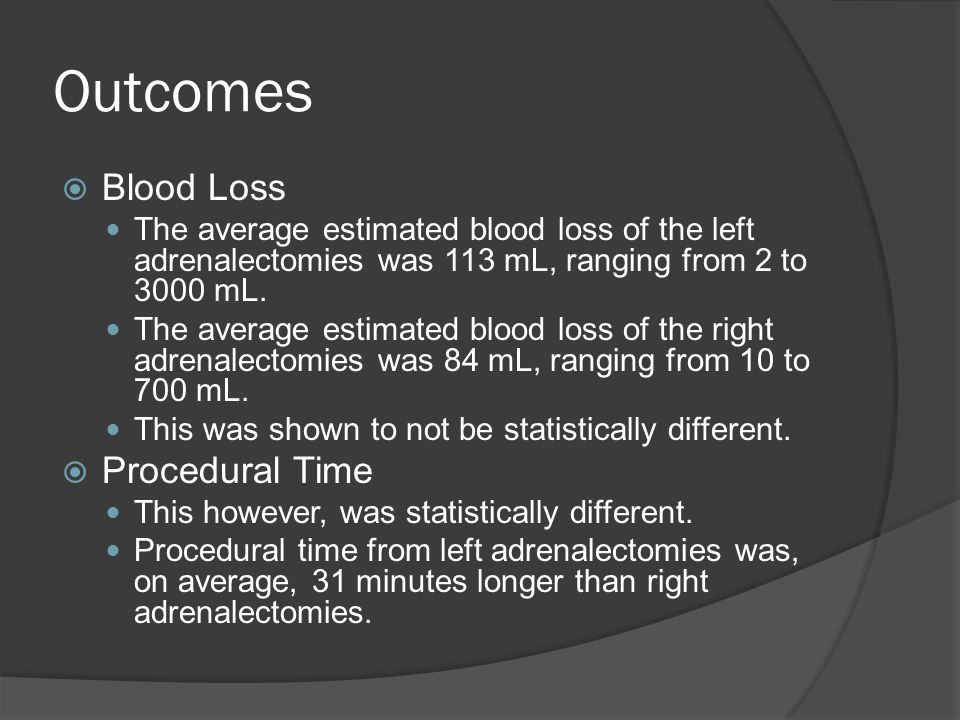 Outcomes Blood Loss Procedural Time