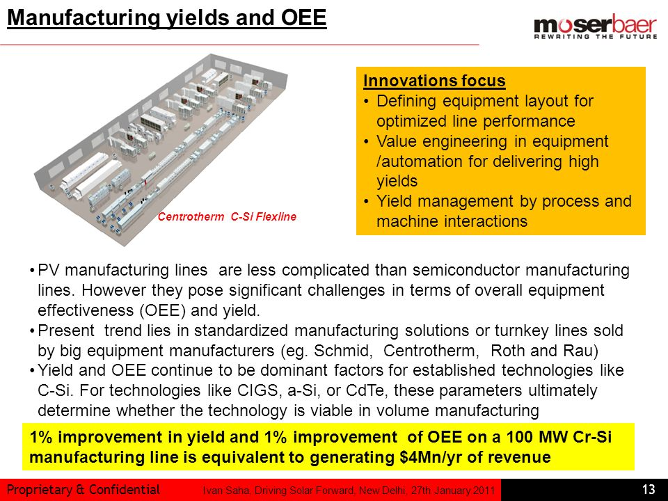 Manufacturing yields and OEE