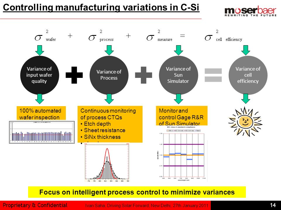Focus on intelligent process control to minimize variances