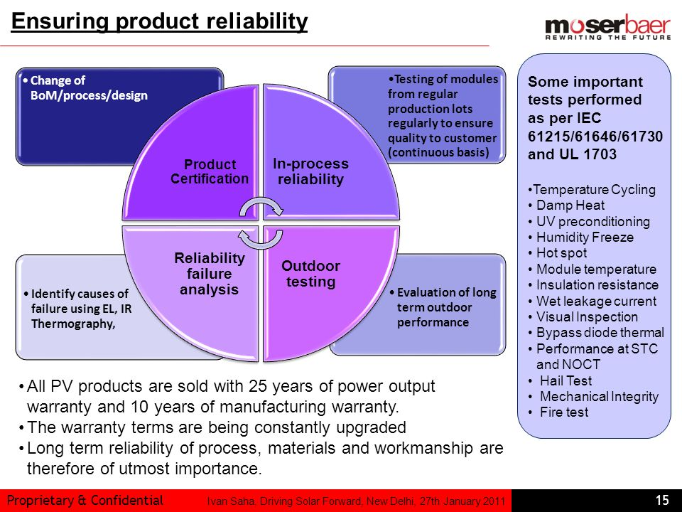Ensuring product reliability