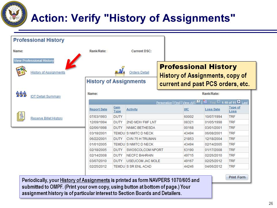 Action: Verify History of Assignments