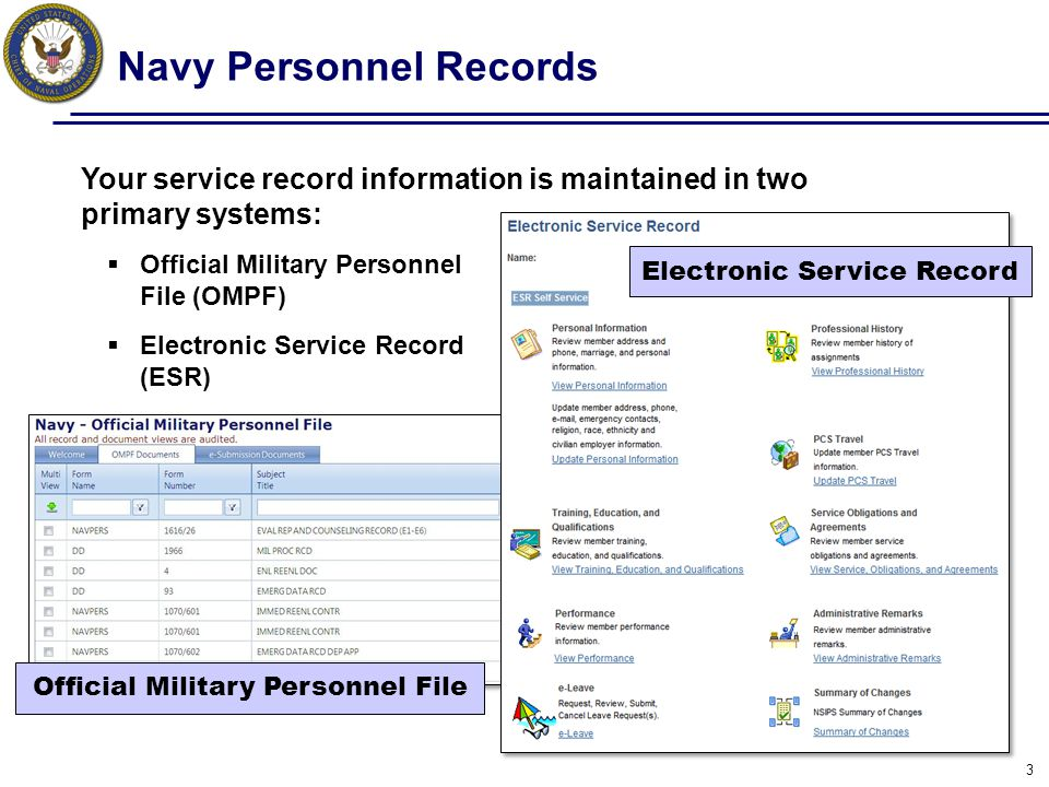 Navy Personnel Records