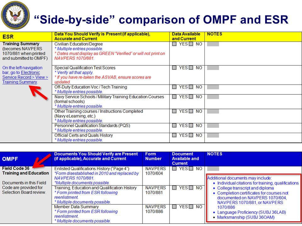 Side-by-side comparison of OMPF and ESR
