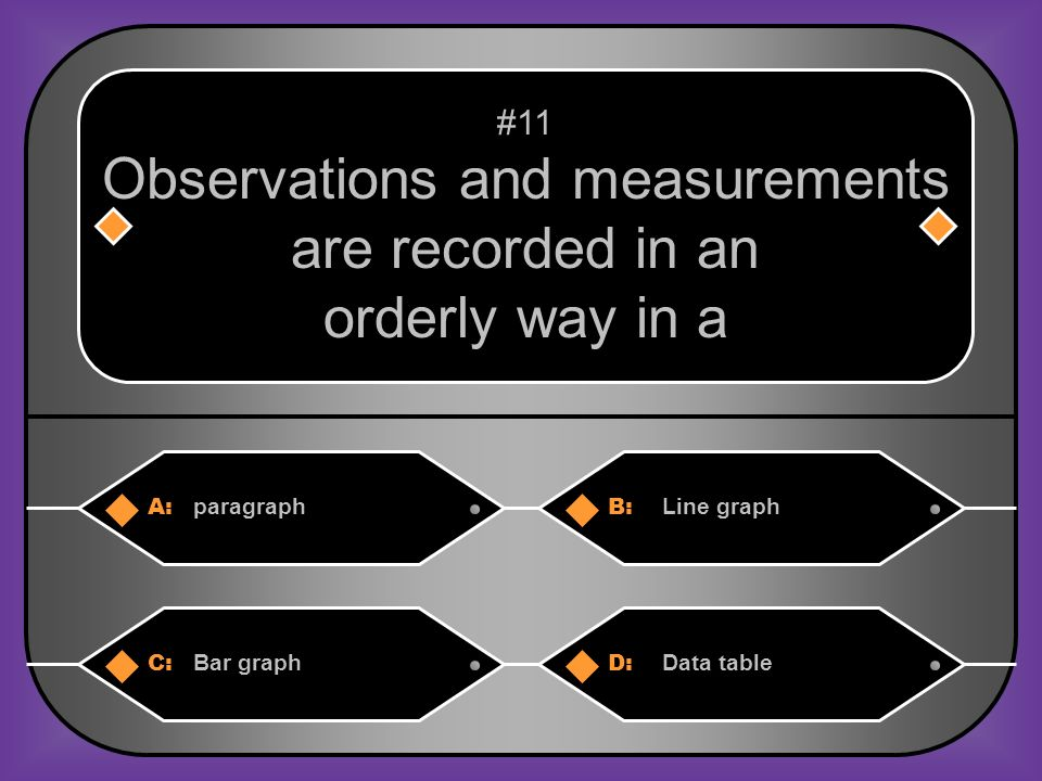Observations and measurements