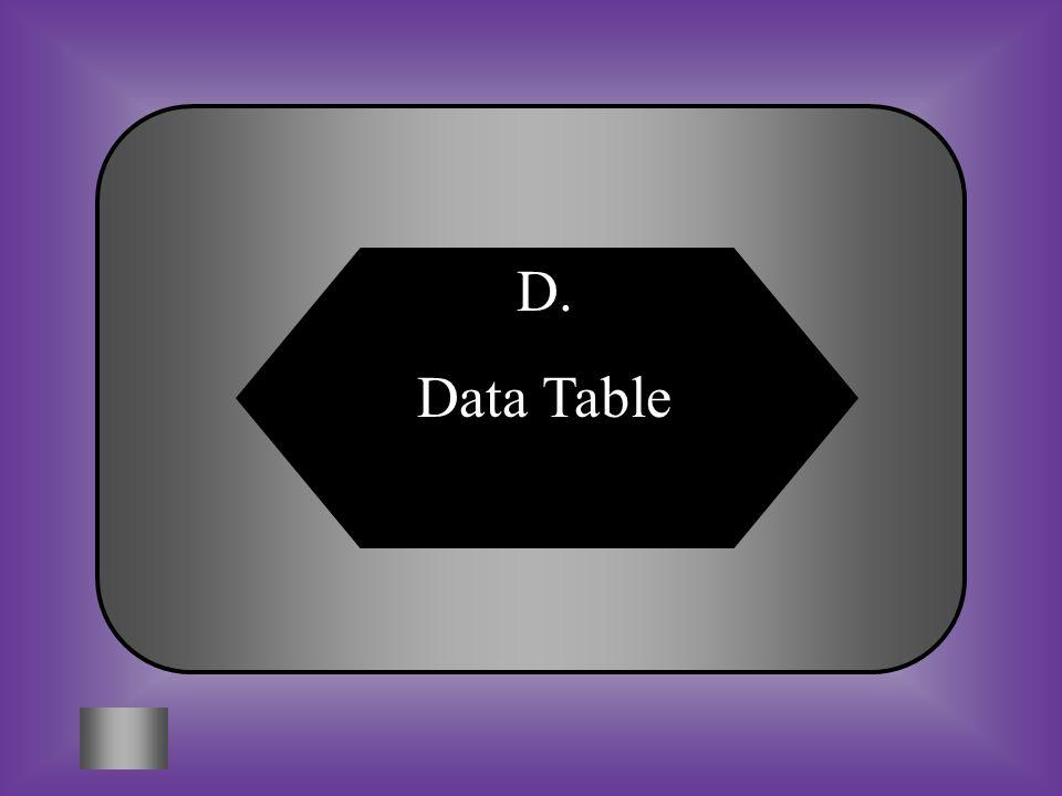 D. Data Table