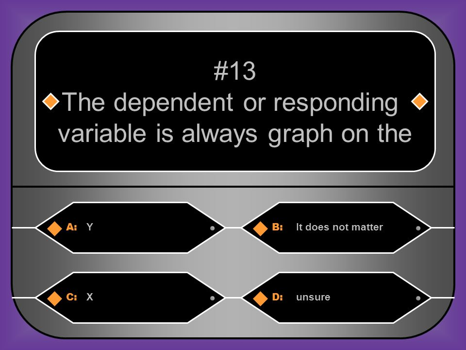 The dependent or responding variable is always graph on the