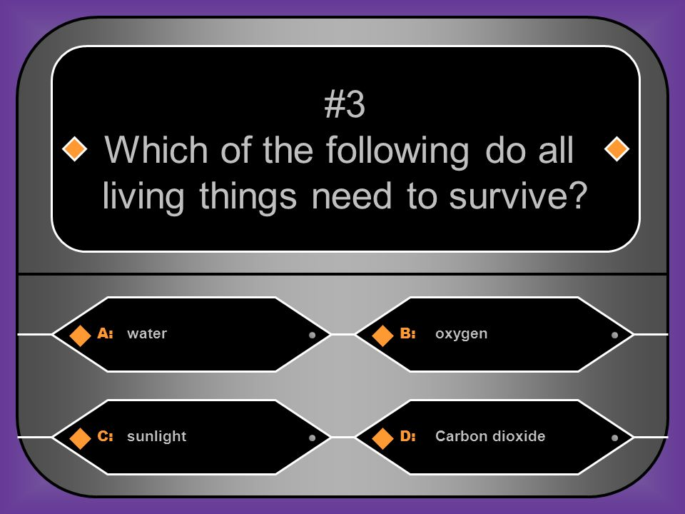Which of the following do all living things need to survive