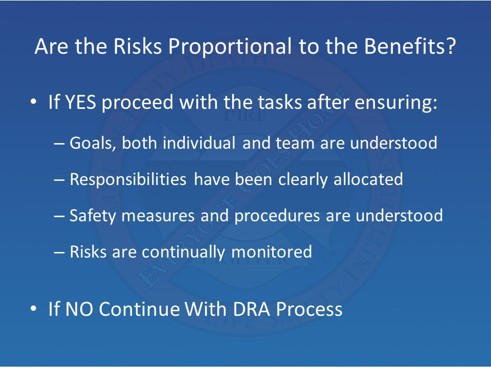 Are the Risks Proportional to the Benefits