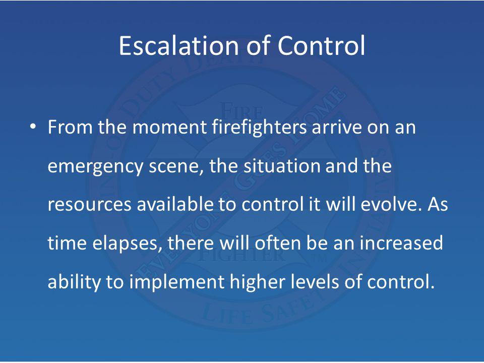 Escalation of Control