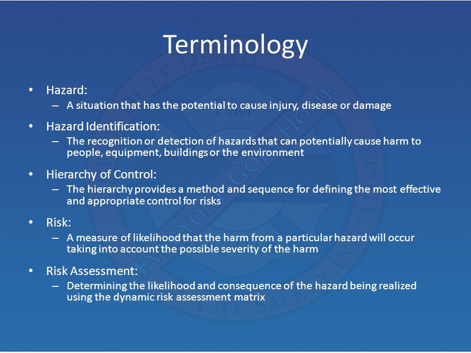 Terminology Hazard: Hazard Identification: Hierarchy of Control: Risk: