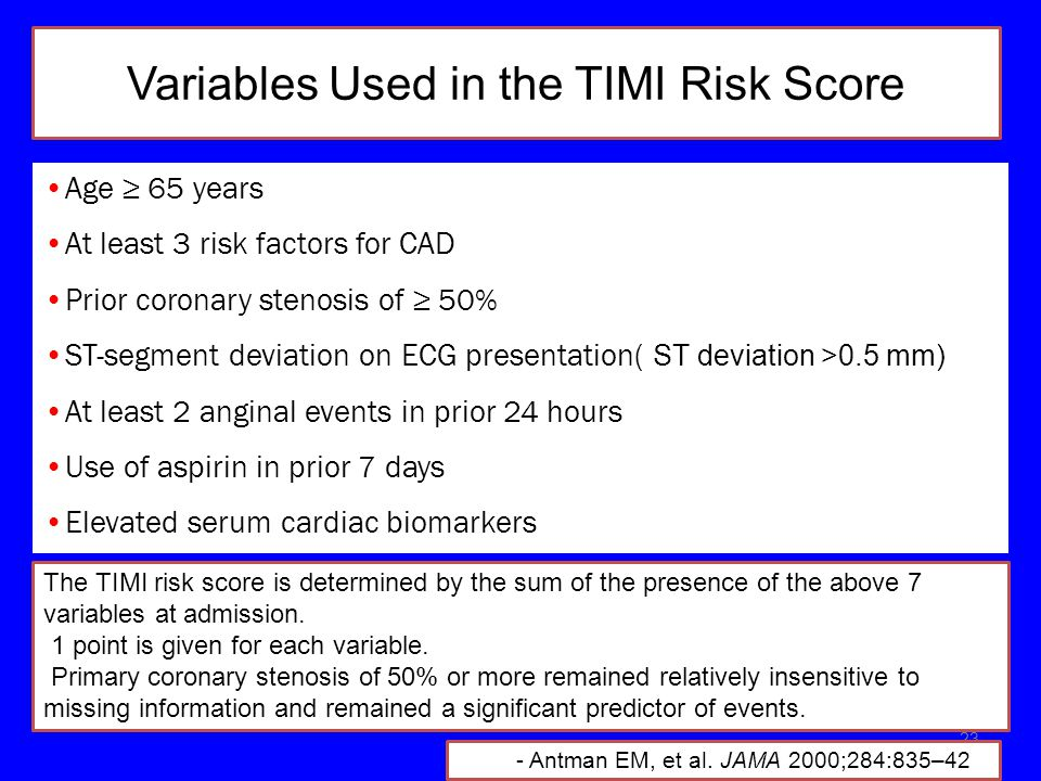 Variables Used in the TIMI Risk Score