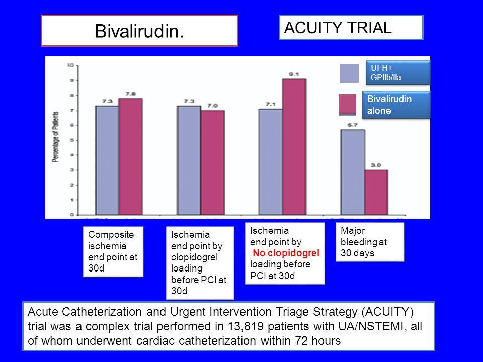 Bivalirudin. ACUITY TRIAL