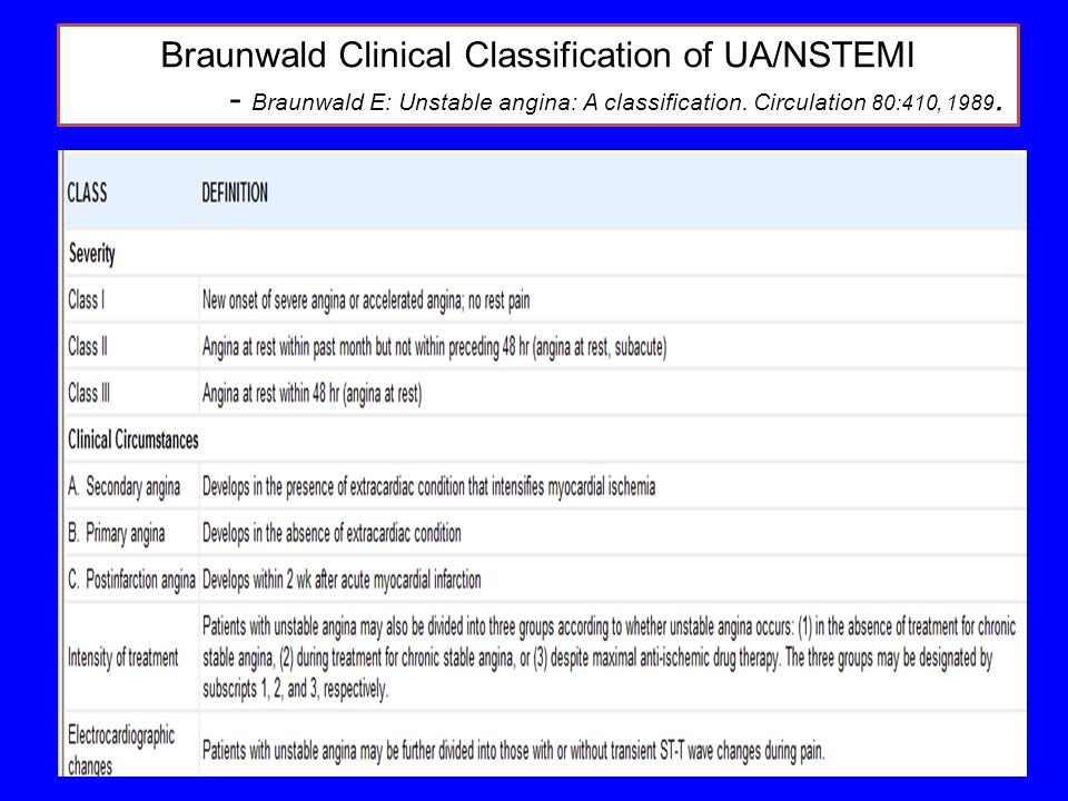 Braunwald Clinical Classification of UA/NSTEMI - Braunwald E: Unstable angina: A classification.