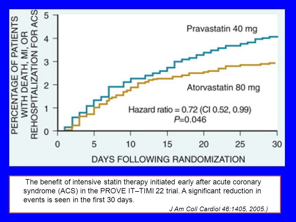 The benefit of intensive statin therapy initiated early after acute coronary syndrome (ACS) in the PROVE IT–TIMI 22 trial.