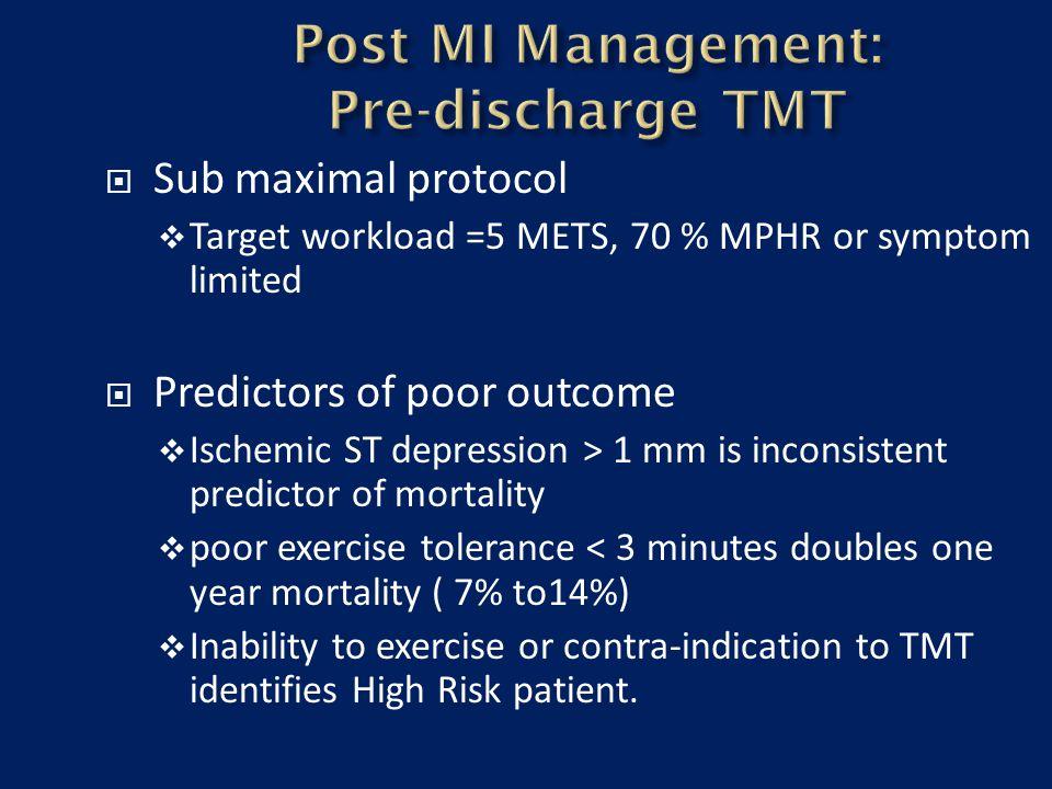 Post MI Management: Pre-discharge TMT
