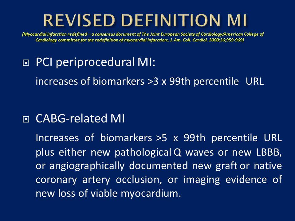 REVISED DEFINITION MI PCI periprocedural MI: