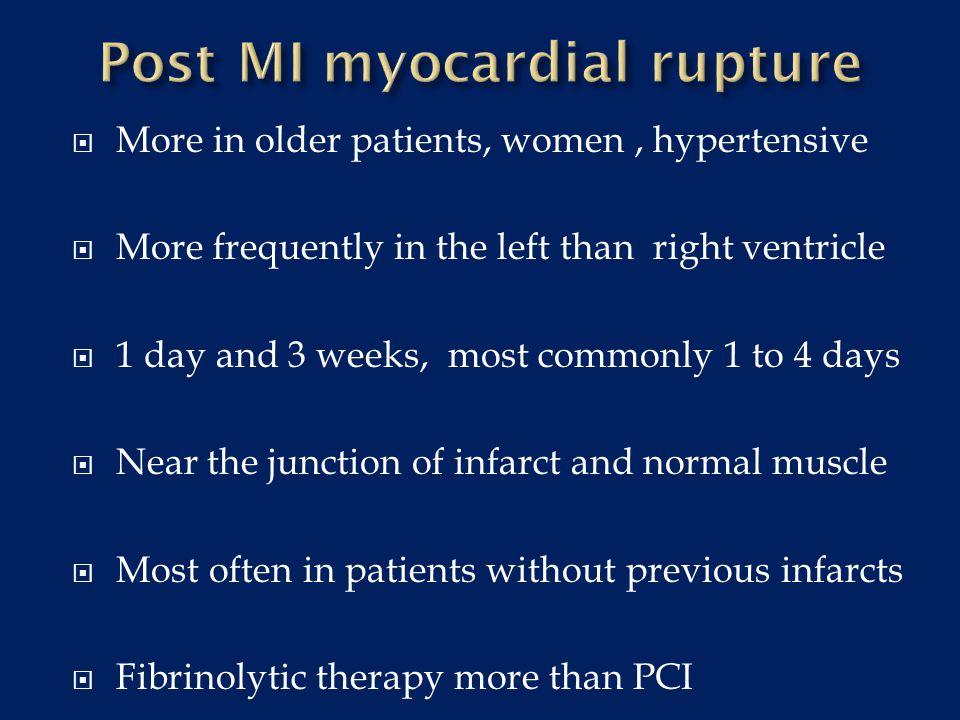 Post MI myocardial rupture