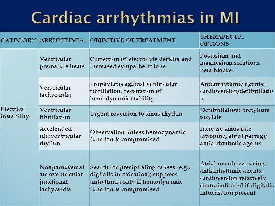 Cardiac arrhythmias in MI