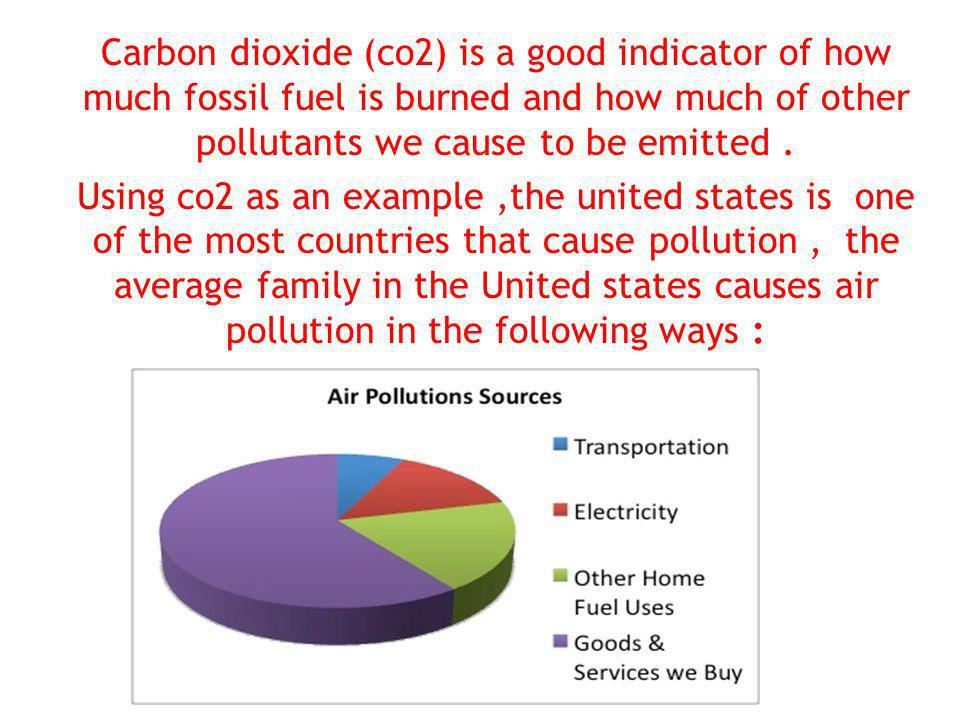 Carbon dioxide (co2) is a good indicator of how much fossil fuel is burned and how much of other pollutants we cause to be emitted .