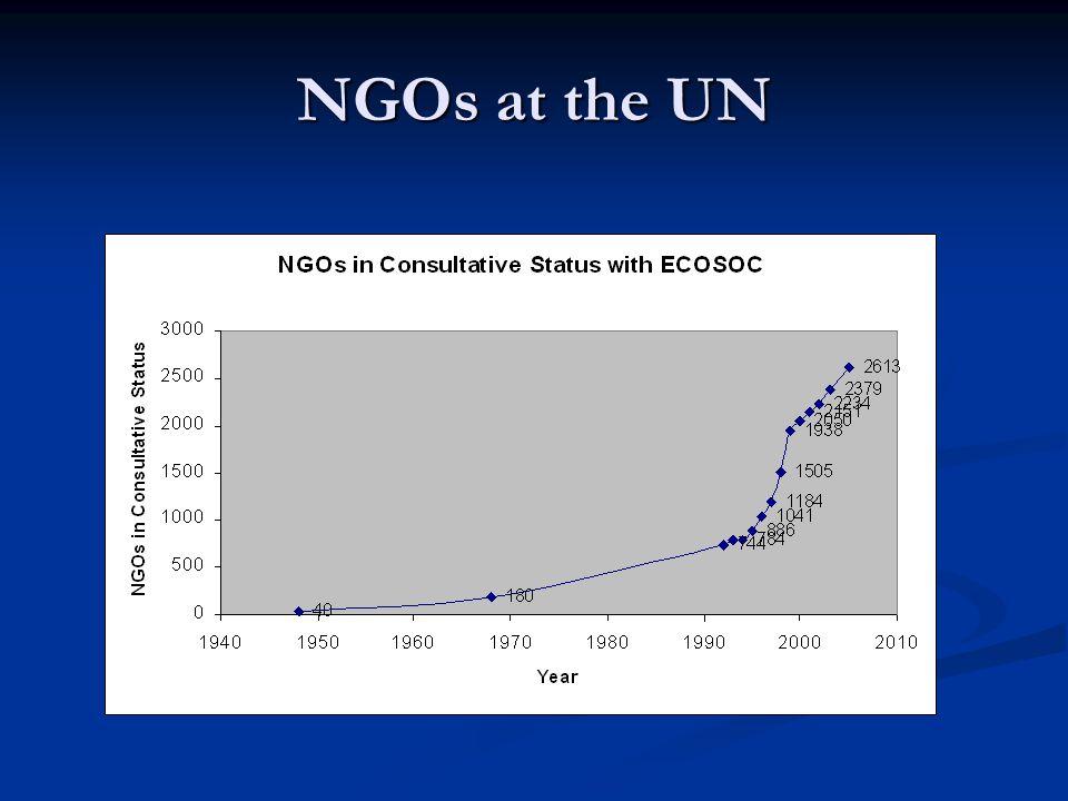 NGOs at the UN