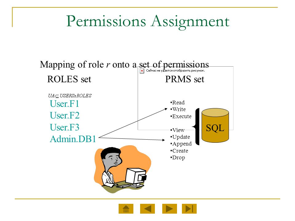 Permissions Assignment