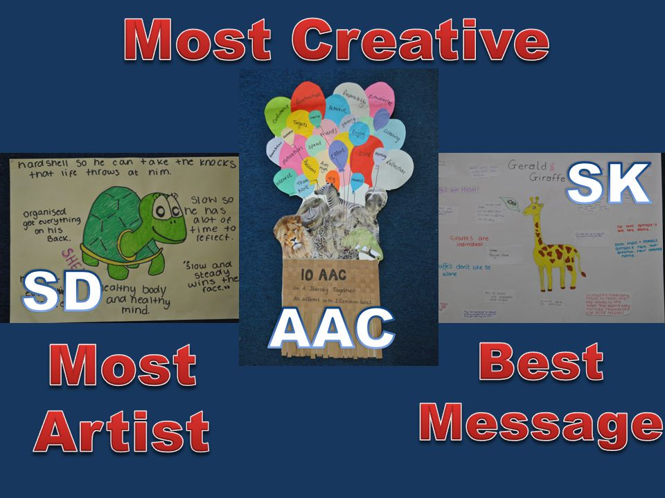 Most Creative SK SD AAC Most Artist