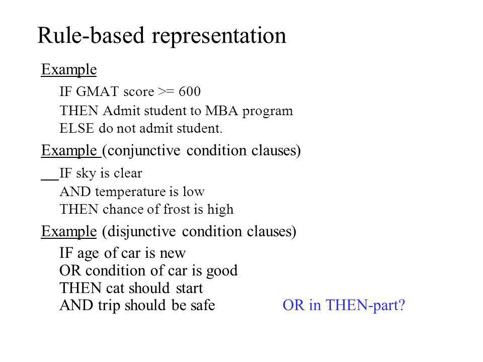 Rule-based representation