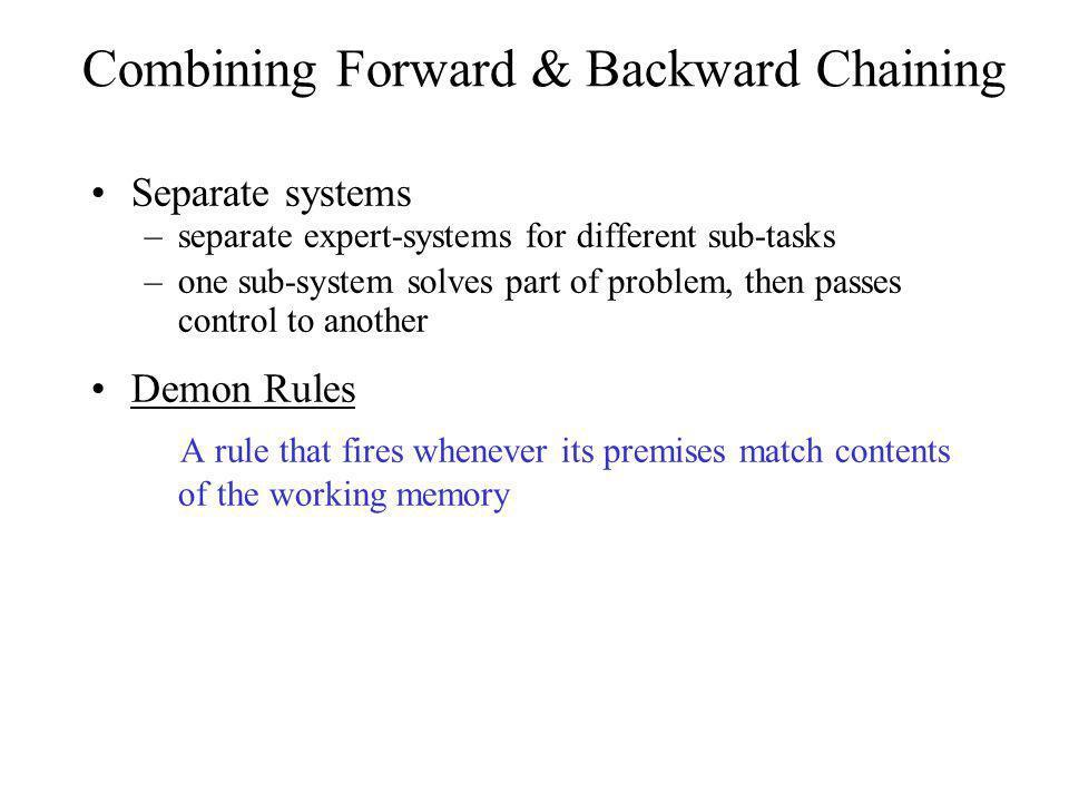 Combining Forward & Backward Chaining