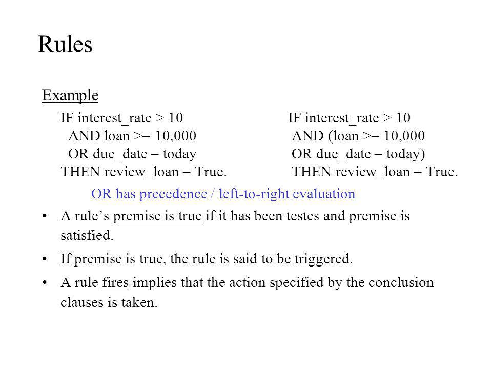 Rules Example AND loan >= 10,000 AND (loan >= 10,000