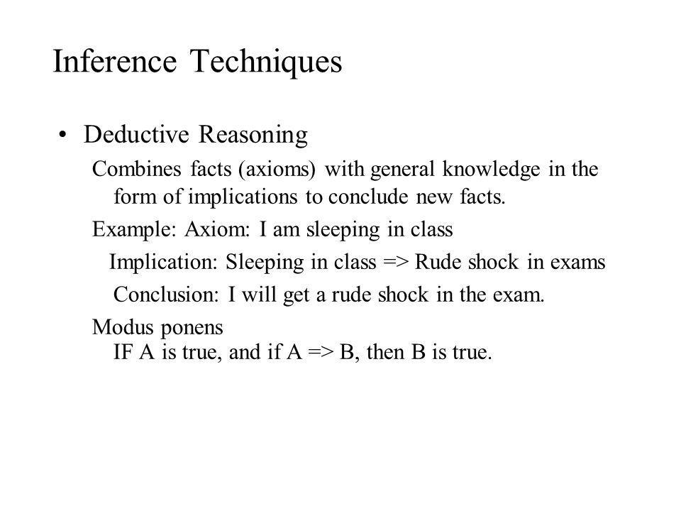 Inference Techniques Deductive Reasoning