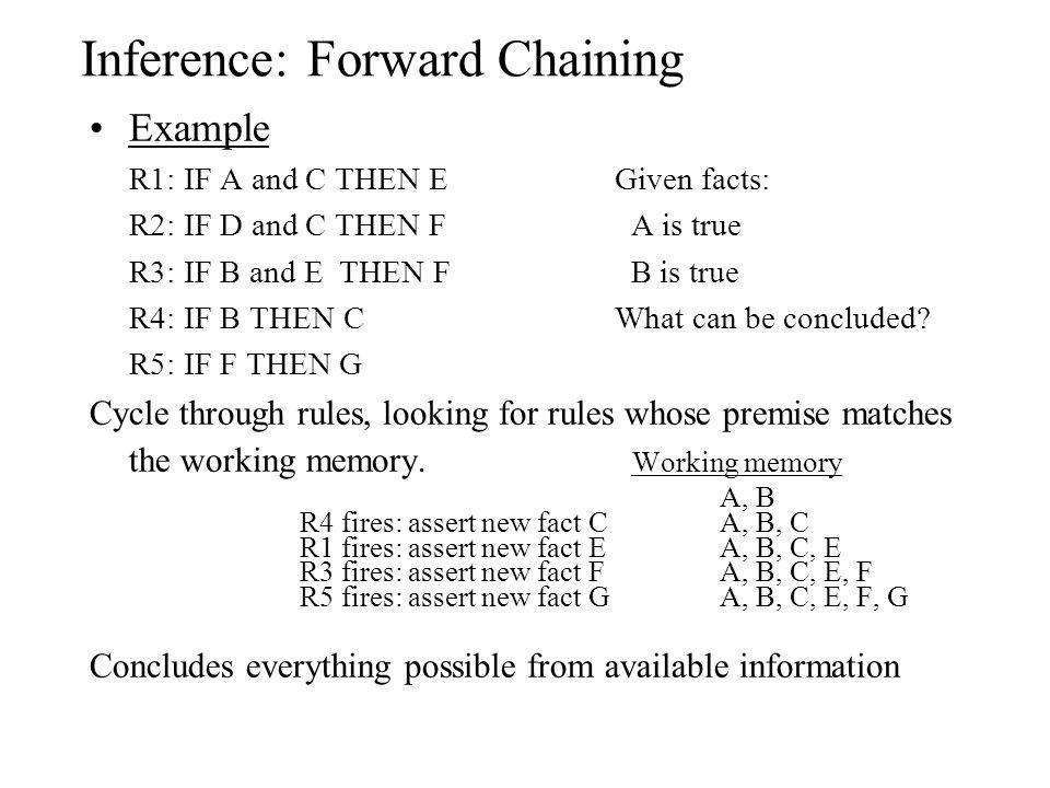 Inference: Forward Chaining