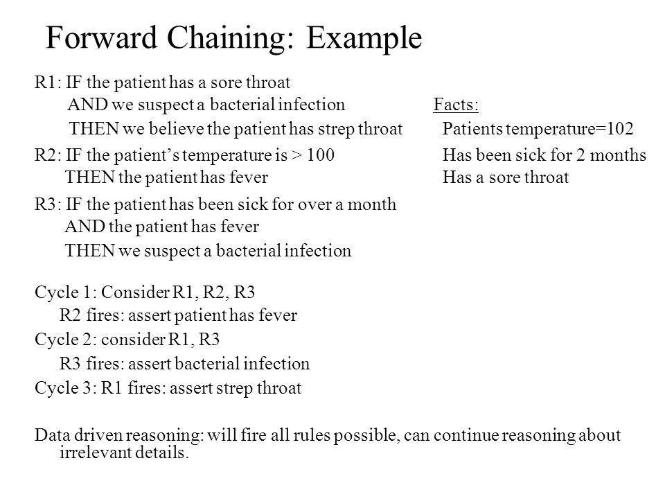 Forward Chaining: Example