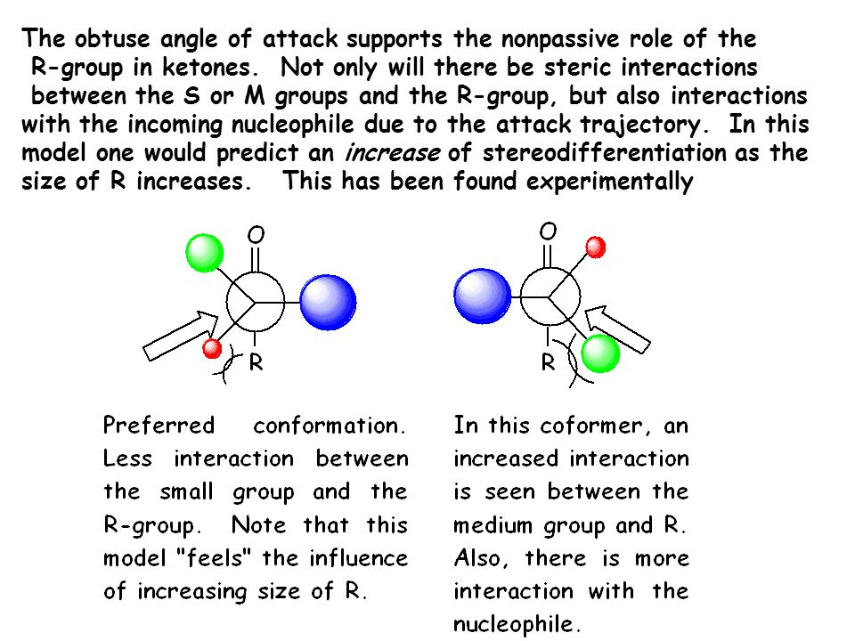 The obtuse angle of attack supports the nonpassive role of the