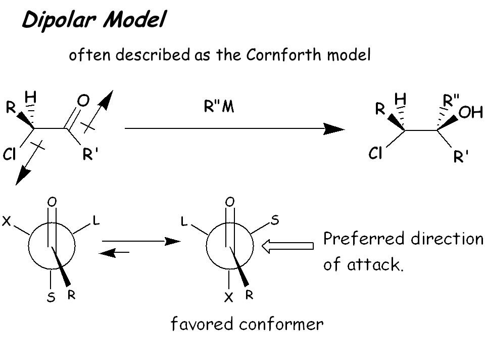 Dipolar Model often described as the Cornforth model