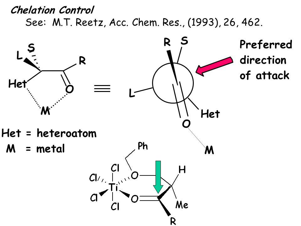 R S Preferred direction of attack S L R H e t O L M H e t O