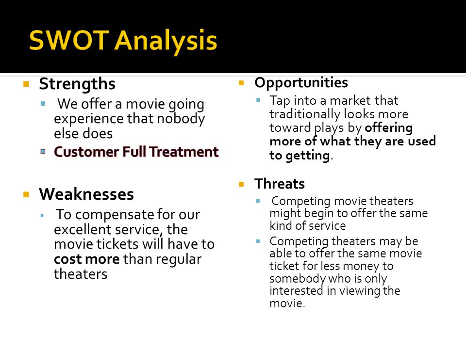 SWOT Analysis Strengths Weaknesses Opportunities