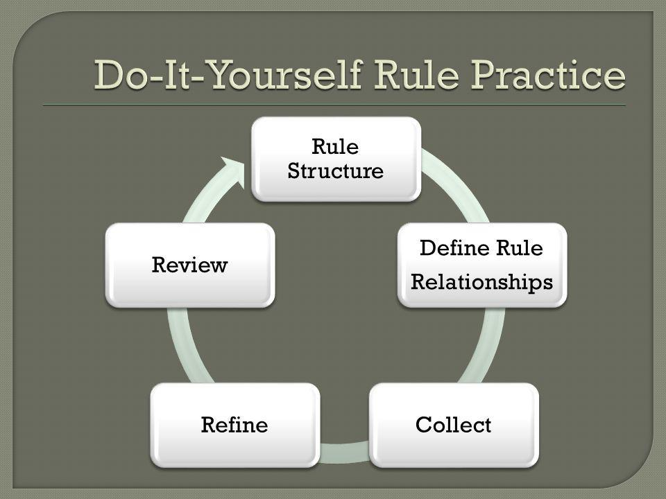 Do-It-Yourself Rule Practice