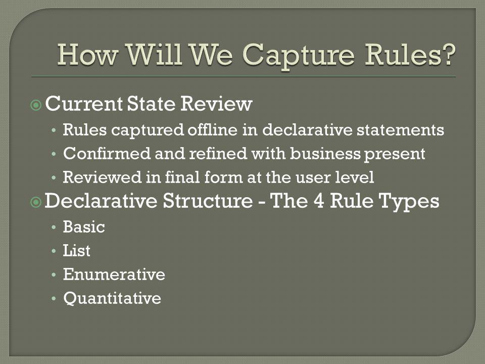 How Will We Capture Rules