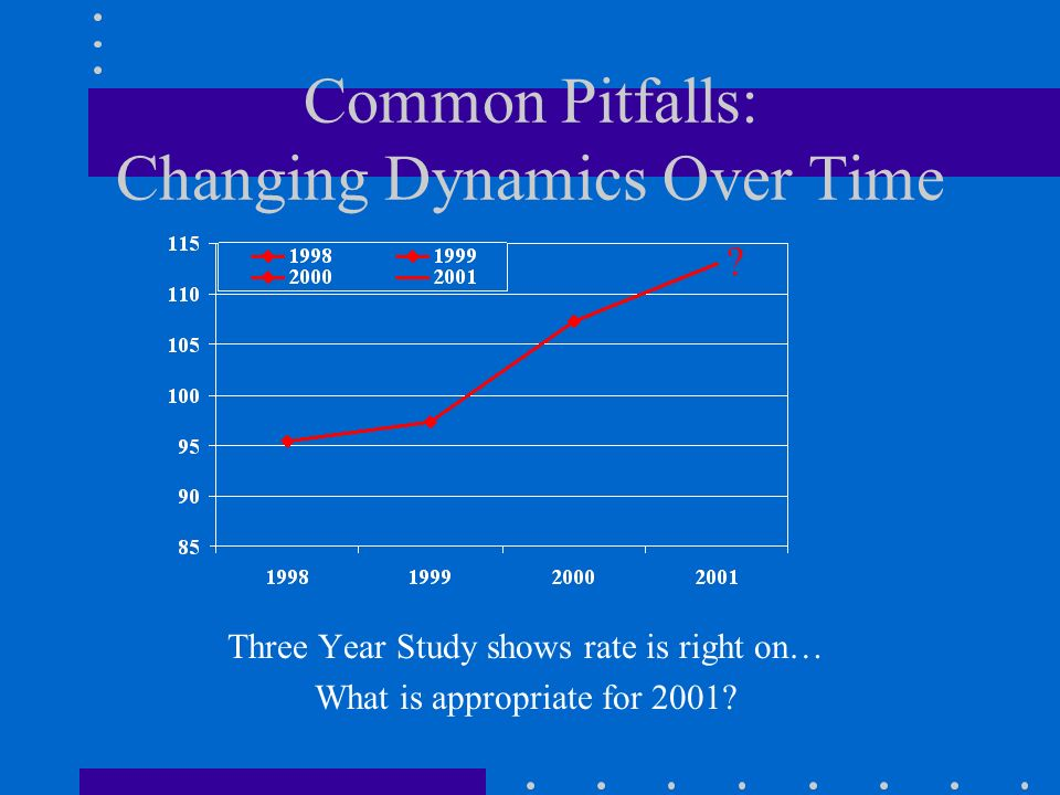 Common Pitfalls: Changing Dynamics Over Time