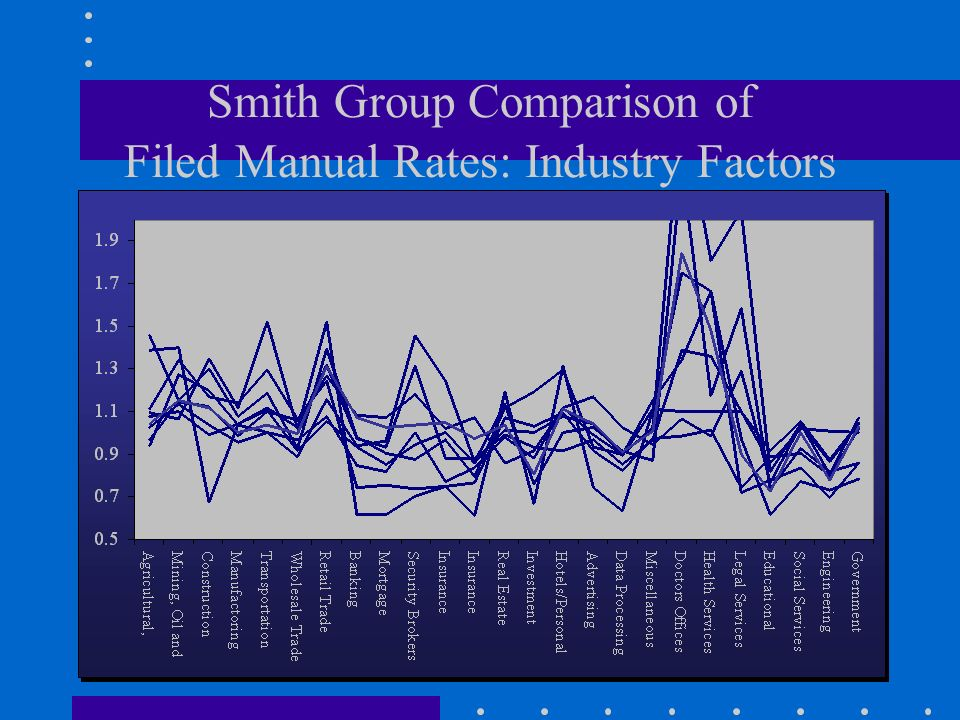 Smith Group Comparison of Filed Manual Rates: Industry Factors