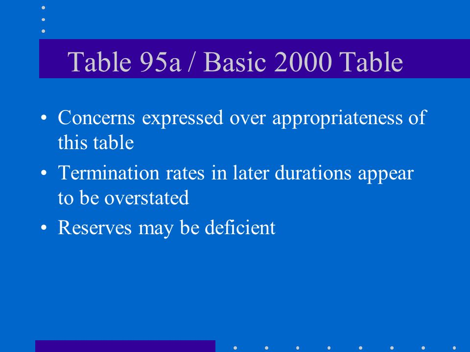 Table 95a / Basic 2000 Table Concerns expressed over appropriateness of this table. Termination rates in later durations appear to be overstated.