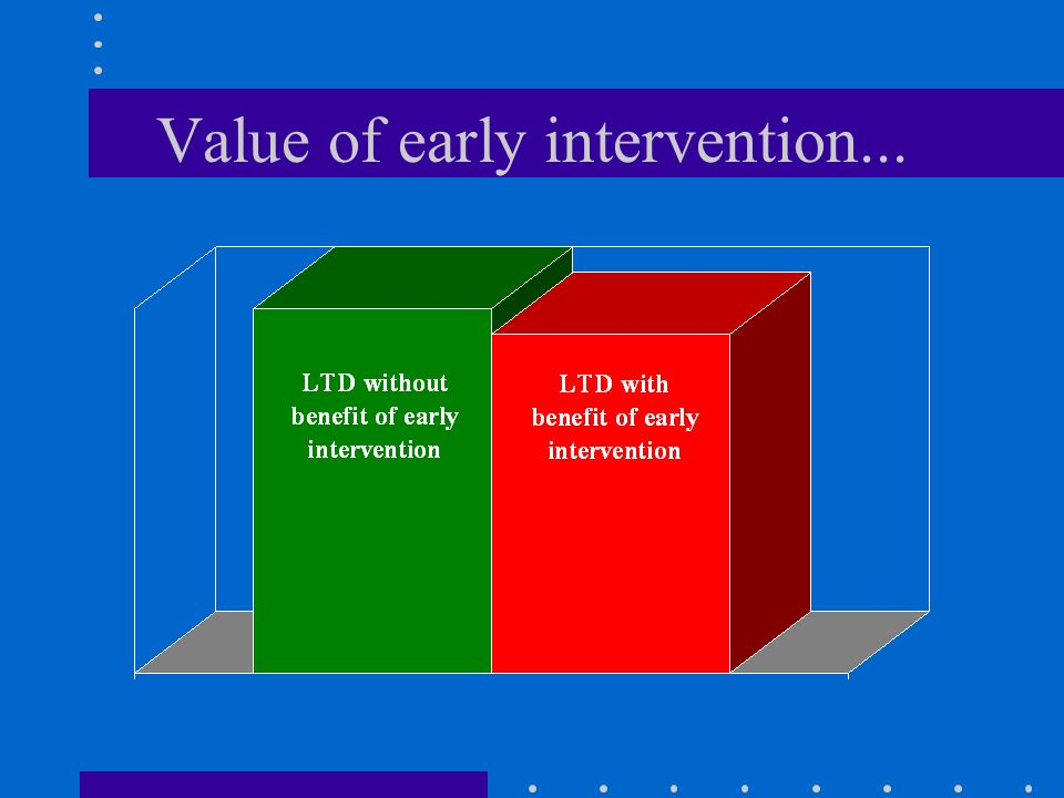 Value of early intervention...