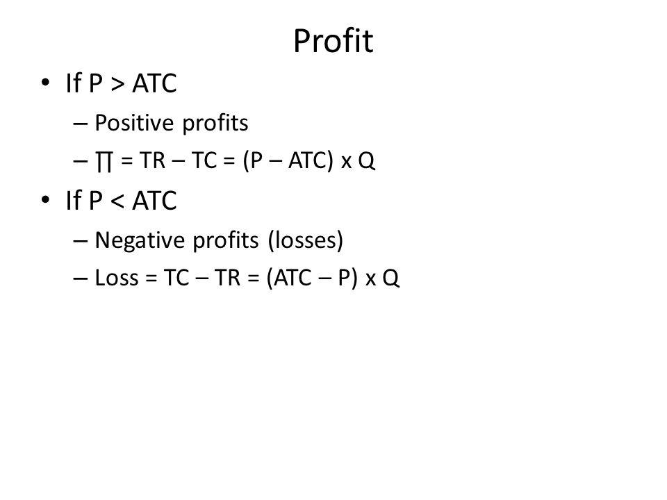 Profit If P > ATC If P < ATC Positive profits