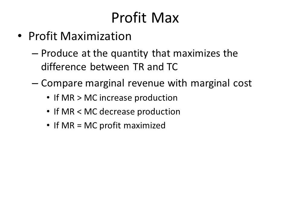 Profit Max Profit Maximization