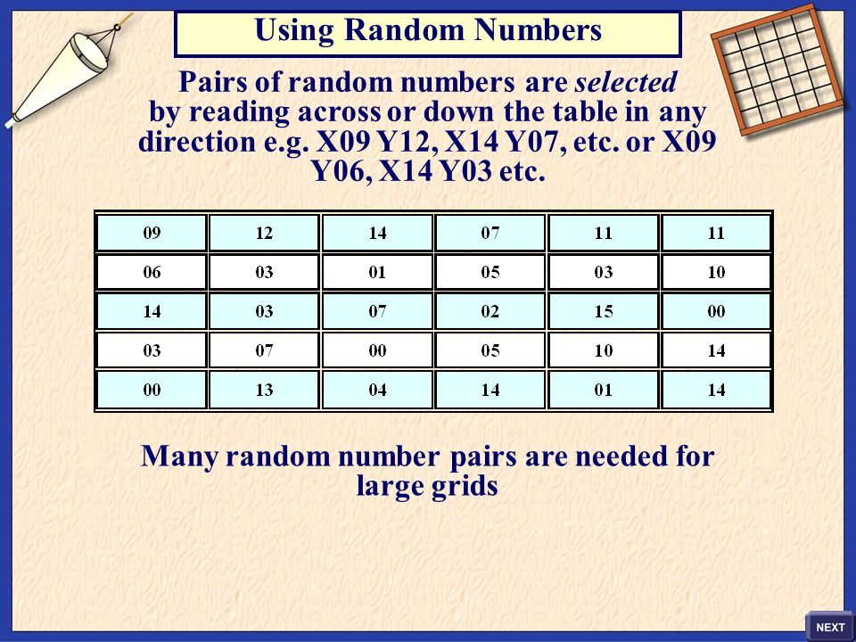 Using Random Numbers Pairs of random numbers are selected